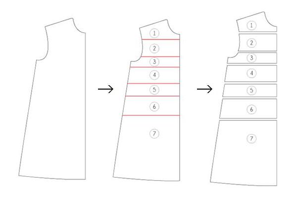 Платье из брюк выкройка