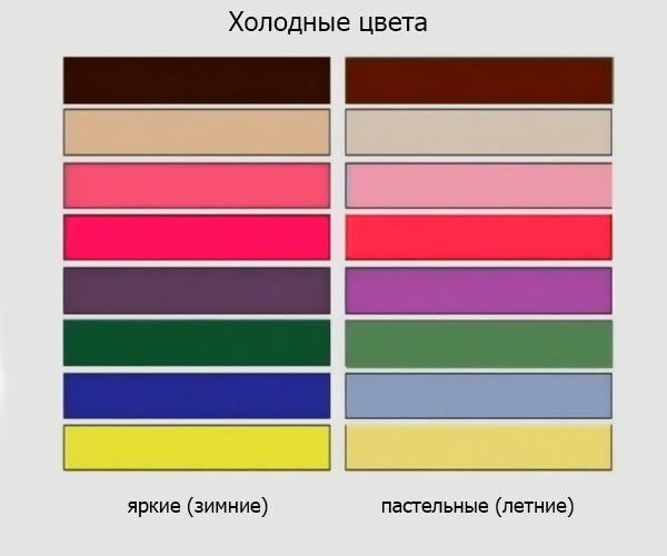 теплые цвета фото: