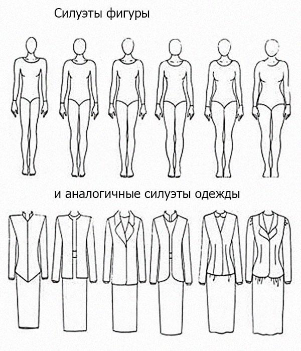 силуэты фигуры и одежды
