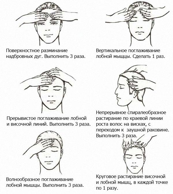 массажер головы своими руками